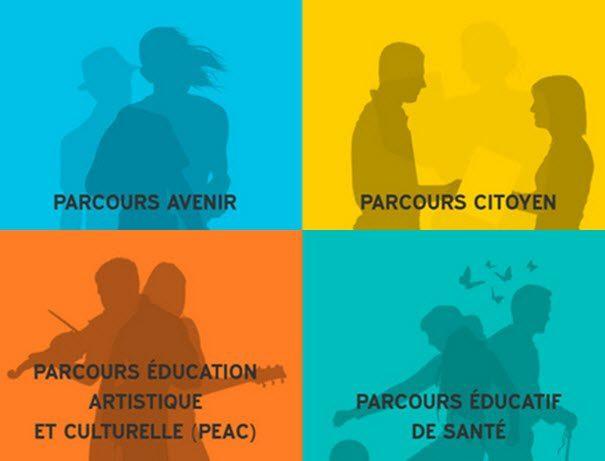 les_parcours_educatifs.jpg